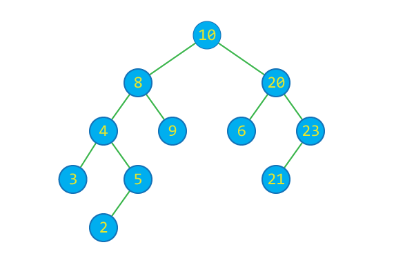 binary-tree-1